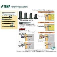 Komplett karmskruvspaket TEMA Dörr